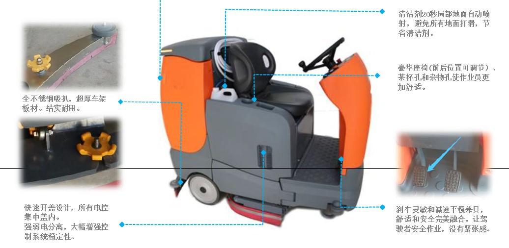 洁士C150SM电动驾驶式洗扫一体机,洁士驾驶式扫洗一体机,洁士洗地扫地一体机,洁士扫地洗地一体机,洁士扫地洗地吸干一体机