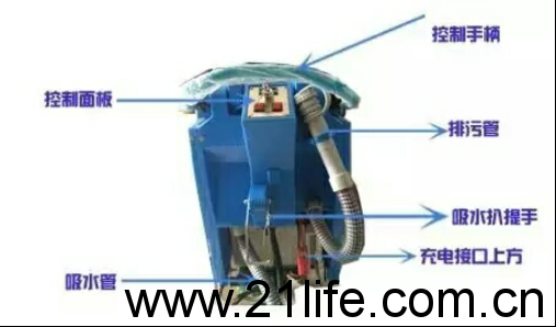 手推式洗地机分解图,洗地机解刨图,洗地机功能图,洗地机操作图;